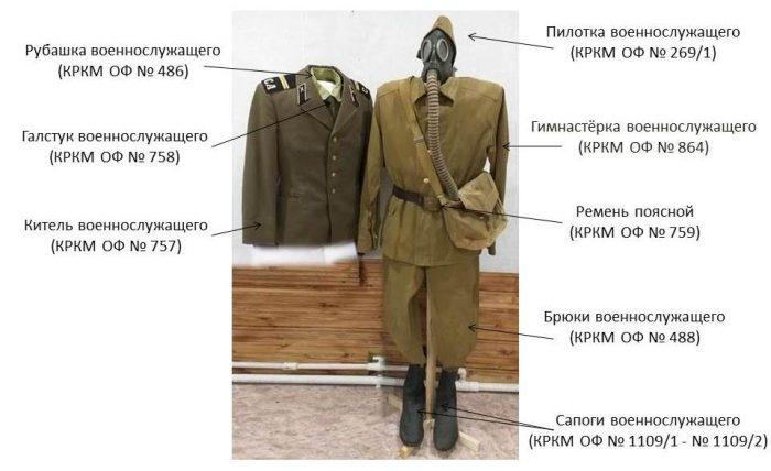 Обмундирование военнослужащего Советской Армии из фондов Коношского районного краеведческого музея